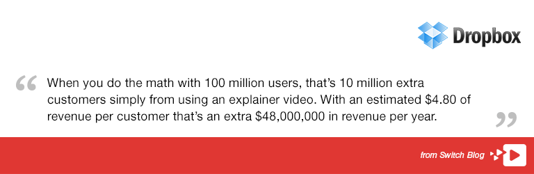How An Explainer Video Helped Dropbox Grow from 0 to 100 Million Users