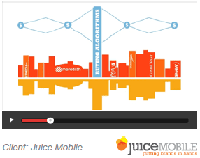 Juice - Nectar by SwitchVideo.com